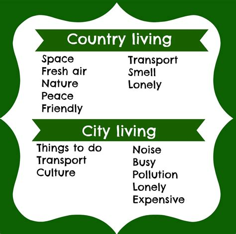 City Vs Country Essay by City Vs Country Quotes Quotesgram