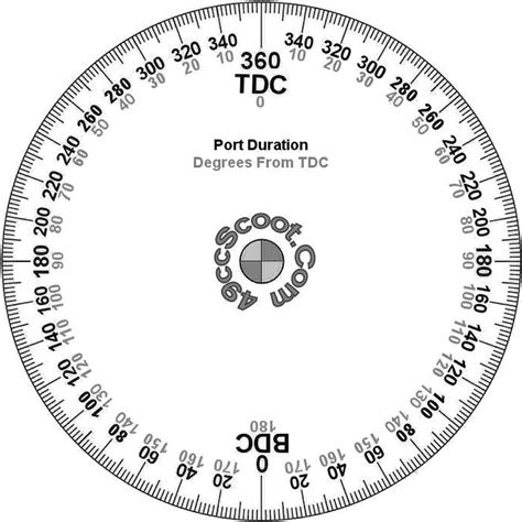 Degree Wheel Printable 7 best images of printable degree wheel compass 360