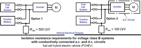 isolation resistor emc ev iso 6469 3 2014 ev protection of persons against electric shock isolation