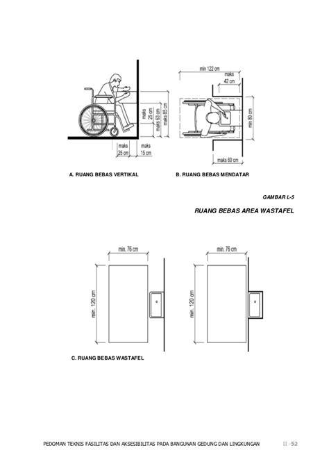 Kursi Roda Area Kediri pedoman teknis fasilitas dan aksesibilitas pada bangunan