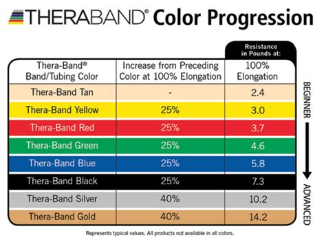 colors band theraband 174 soft weight theraband