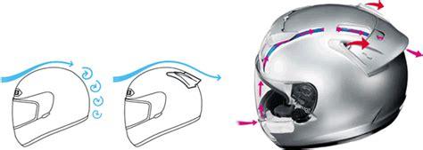 tempat desain helm tinjauan aerodinamika mulai signifikan mempengaruhi desain