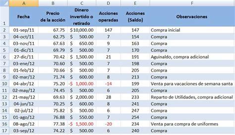 tablas mensuales para calculo de ganancias 2016 tabla para calculo ganancias 2016
