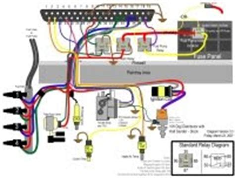 car wiring diagrams car wiring diagram block safety