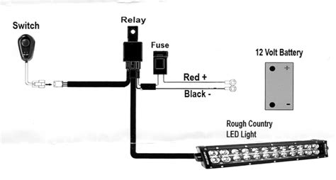 led tailgate light bar wiring diagram iron