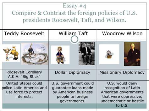 Compare Policy by Ch 9 10 Review With Essay Questions