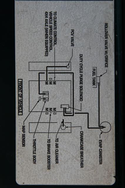 97 dodge ram vacuum diagram 97 dodge ram fuse diagram wiring diagram odicis 1997 ram 1500 vacuum diagram dodgeforum