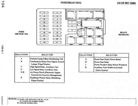 fuse box map for a mercedes 2005 s430 box cairearts