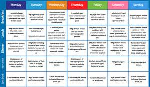 at home diet plans weight loss tips diet plan weight loss tips pinterest 7 day diet plan 7 day workout and