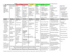Job Listing Template The Plan A Job Search Overview