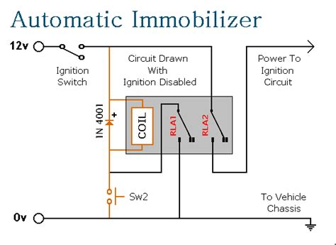 how to build a simple car alarm and immobilizer