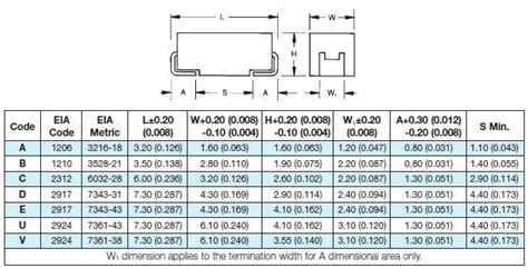 tantalum capacitor size e tajc226k016rnj avx 22uf 16v tantalum chip capacitor smd capacitor buy chip capacitor smd