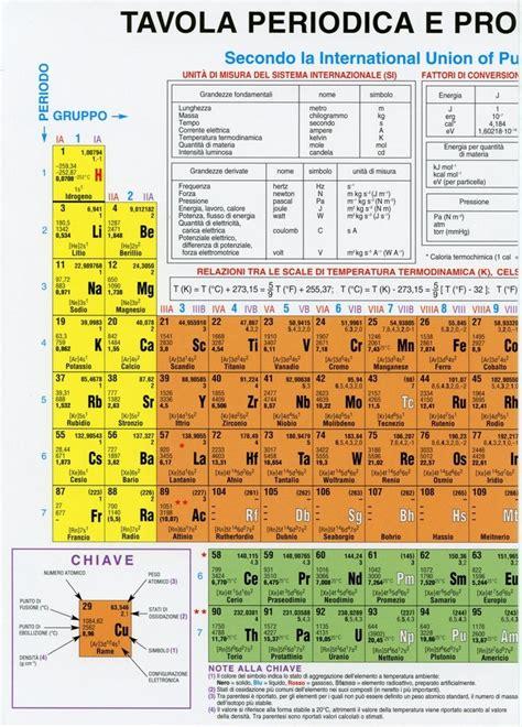 storia della tavola periodica tavola periodica degli elementi iupac per aule