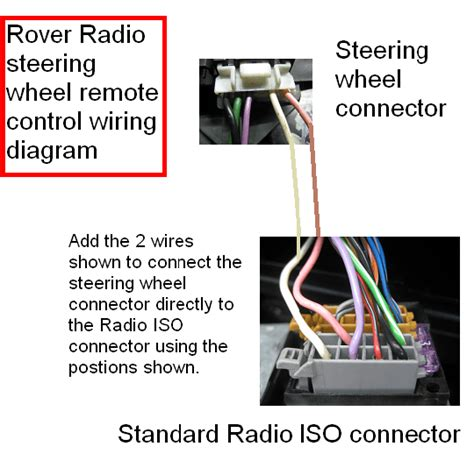 vx stereo wiring diagram stereo repair wiring diagram odicis
