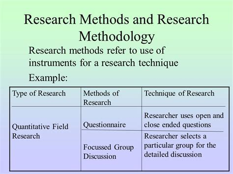 definition of methodology in research paper college essays college application essays types of