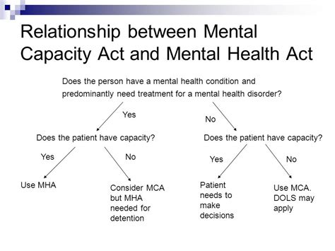 Section 24 Mental Health Act mental capacity act principles and practice ppt