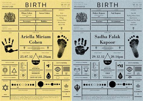 design birth certificate form s vs function making official docs look better