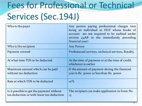 Tds Section 194j by Tds Provisions Income Tax Act 1961