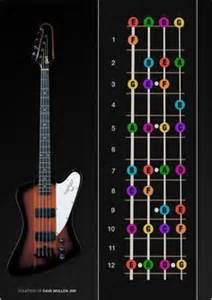 tutorial guitar zombie 25 best zombierella messer chups images on pinterest