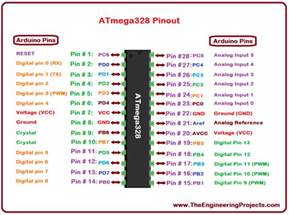 Input Output Table Introduction To Atmega328 The Engineering Projects