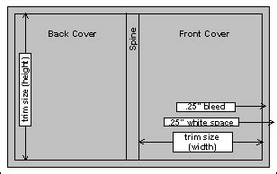 book cover layout size helpful tips for designing your book cover