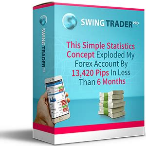 swing trader swing trader pro review the forex