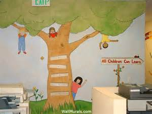 Painted Wall Murals For Kids Preschool Wall Murals Daycare Murals Playroom Mural