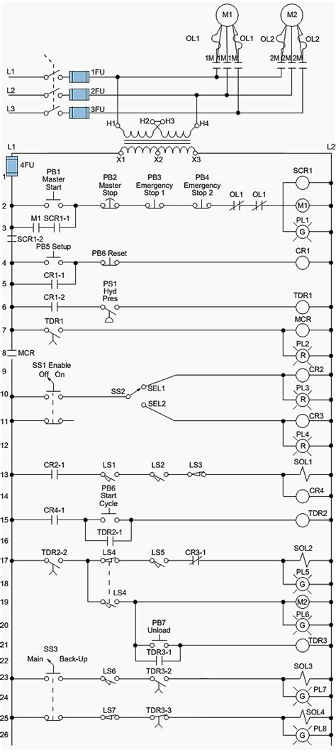 Modernizing An Old Hardwired Relay Logic With Modern PLC