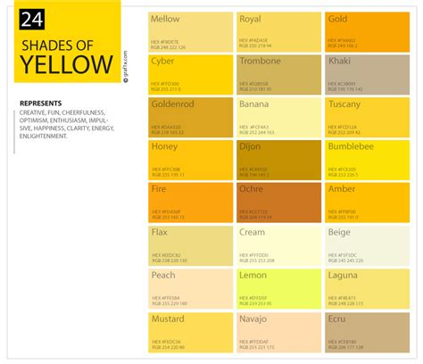 various shades of yellow 24 shades of yellow color palette graf1x com
