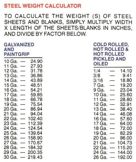 calculator weight welcome www whitestarsteel com