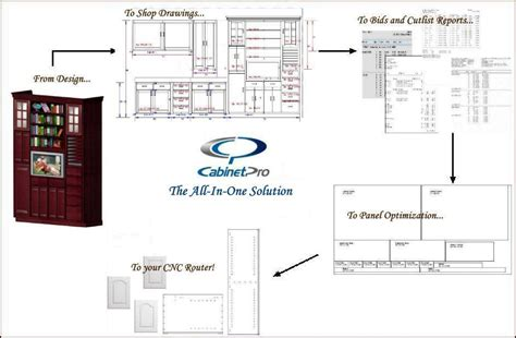 Cabinet Door Software Cabinet Cad This Cabinet Design Software Will Allow You To Work On Complex Cabinets Even