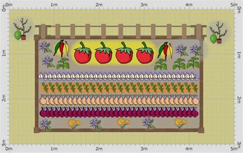 Salsa Garden Layout Garden Plan 2017 Salsa Garden