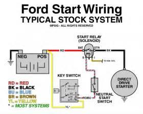 ford starter solenoid wiring diagram high beam light lead