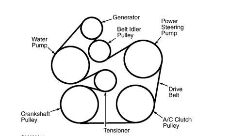 2004 ford taurus belt diagram how do i change a serpentine belt on a 2004 ford taurus 3