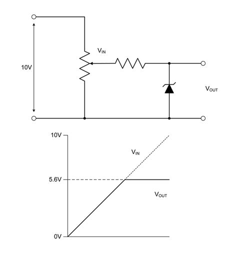 zener diode practical how is a zener diode fabricated 28 images zener diode zener diode voltage regulator physics