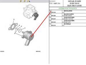 P0340 Peugeot Peugeot 307 Voir Le Sujet Probleme De Pression De