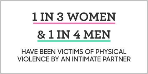 domestic violence statistics the statistics about domestic violence shocking facts