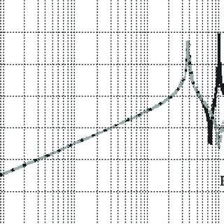 high voltage pulse generator pdf pdf inductive high voltage pulse generator based on