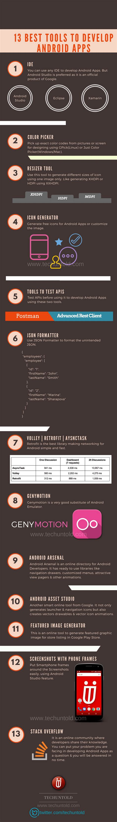 develop android apps 13 best tools to develop android apps infographic