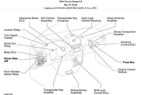 toyota camry stereo wiring diagram question about oem gmc