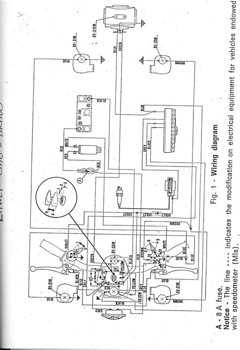 vespa wiring diagram free wiring diagram with description