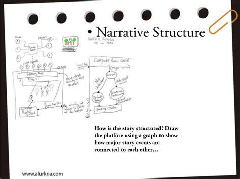 game design document adalah game design document
