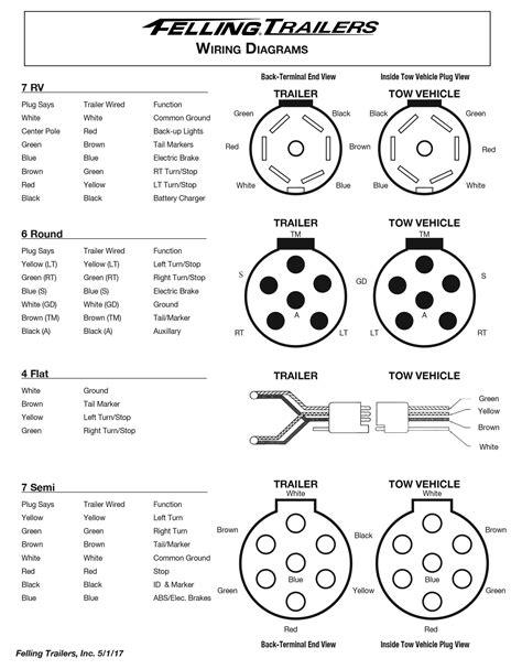 trailer wiring diagram australia  pin flat trailer