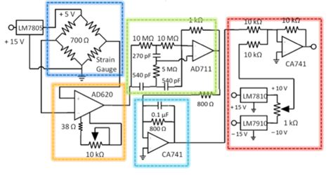 wheatstone bridge objective wheatstone bridge objective 28 images tutorial about sensor bridge circuit 171 sensor