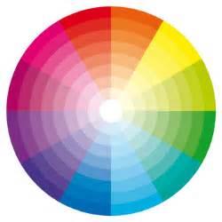 atelier 171 d 233 couverte des couleurs par l art plastique