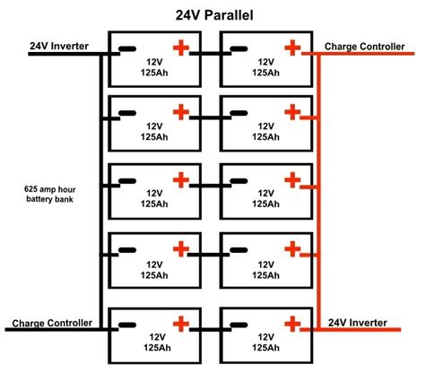 48 volt 12 battery bank wiring diagrams 12 volt 4 pin