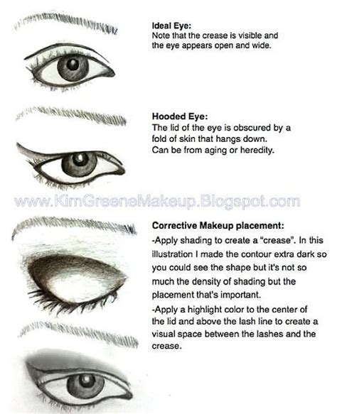 makeup tutorial eyeliner for hooded eyes hooded eye makeup tips and tutorials for amazing eyes