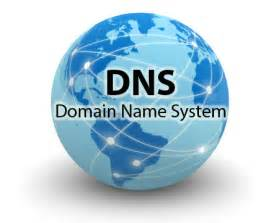 Dns domain name system dns vietnam internet network information center
