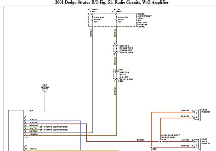 dodge stratus alternator wiring imageresizertool fuse box 2003 dodge stratus wiring diagrams diy car 2005 wiring diagram library