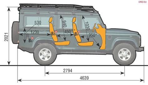 jeep defender interior the jeep wrangler rubicon versus the land rover defender